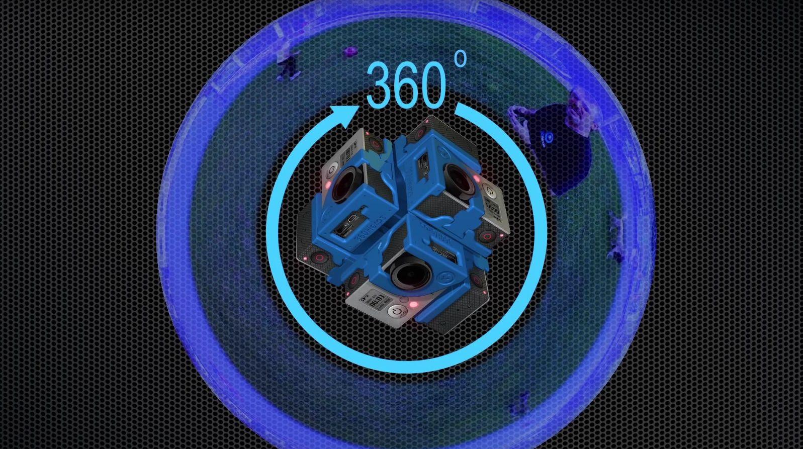 Filmy 360 stopni