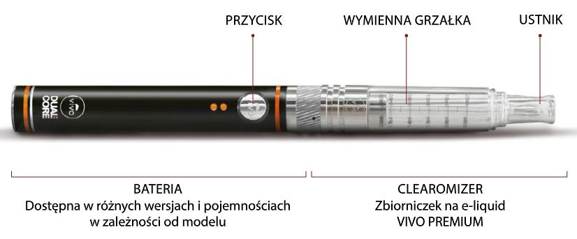 Budowa e-papierosa