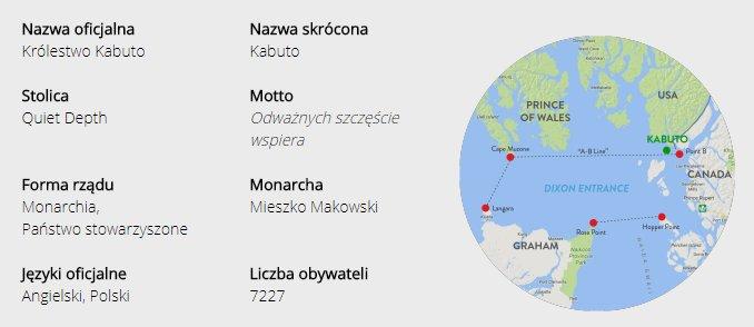 Obywatelstwo Kabuto