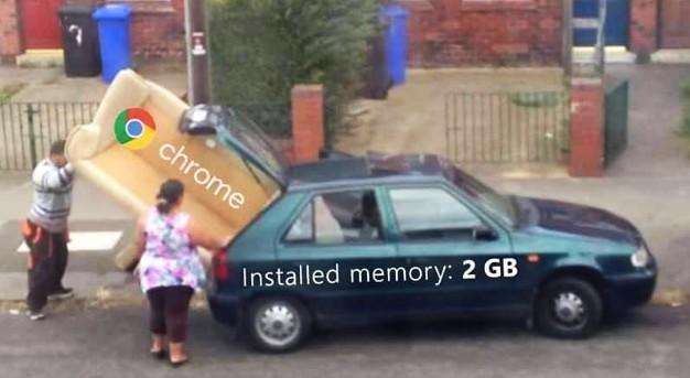 Chrome zużycie RAM