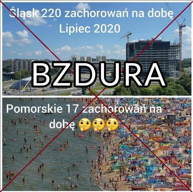 Fake news COVID-19 Śląsk Teorie spiskowe