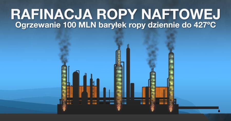 Rafinacja ropy naftowej - zanieczyszczenia