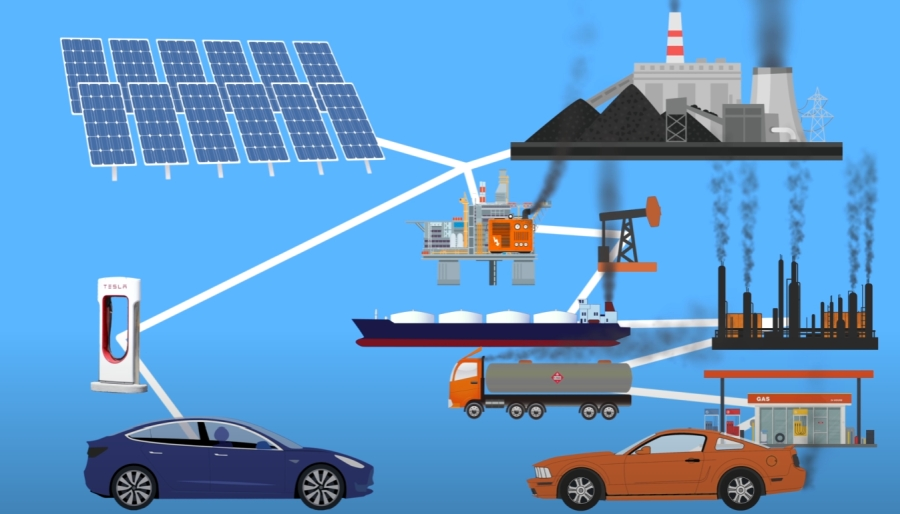 Zużycie energetyczne. Samochód elektryczny i spalinowy - porównanie
