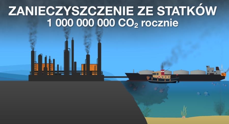 Zanieczyszczenie ze statków. Transport ropy