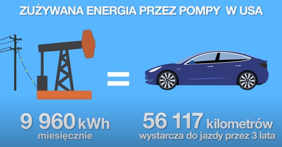 Porównanie zużycia energii Tesla i pompa rafinerii